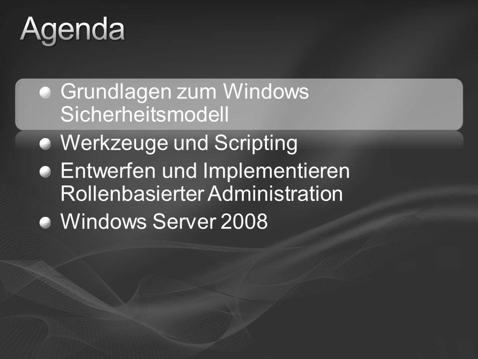 Grundlagen zum Windows Sicherheitsmodell Werkzeuge und Scripting Entwerfen und Implementieren Rollenbasierter Administration Windows Server 2008