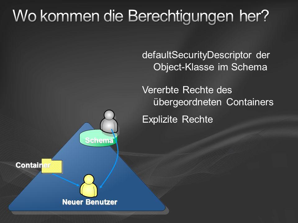 defaultSecurityDescriptor der Object-Klasse im SchemaSchema Neuer Benutzer Container Vererbte Rechte des übergeordneten Containers Explizite Rechte