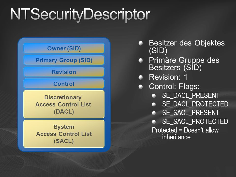 Besitzer des Objektes (SID) Primäre Gruppe des Besitzers (SID) Revision: 1 Control: Flags: SE_DACL_PRESENT SE_DACL_PROTECTED SE_SACL_PRESENT SE_SACL_PROTECTED Protected = Doesnt allow inheritance Owner (SID) Primary Group (SID) Discretionary Access Control List (DACL) System Access Control List (SACL) Revision Control Owner (SID) Primary Group (SID) Revision Control