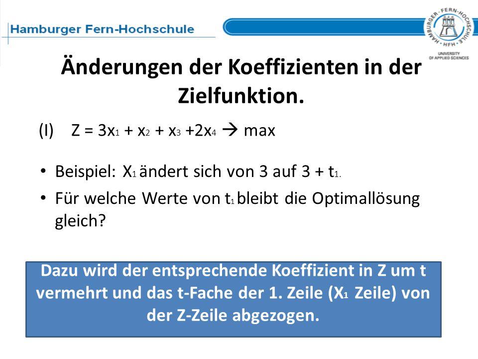 Beispiel: X 1 ändert sich von 3 auf 3 + t 1. Für welche Werte von t 1 bleibt die Optimallösung gleich? Änderungen der Koeffizienten in der Zielfunktio