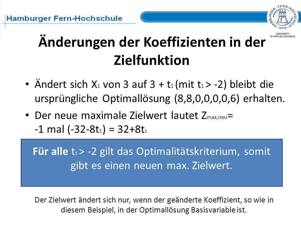 Ändert sich X 1 von 3 auf 3 + t 1 (mit t 1 > -2) bleibt die ursprüngliche Optimallösung (8,8,0,0,0,0,6) erhalten. Der neue maximale Zielwert lautet Z