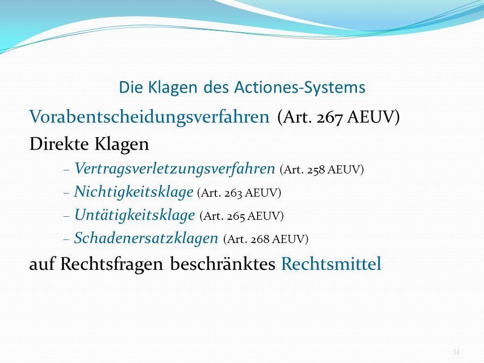 Die Klagen des Actiones-Systems Vorabentscheidungsverfahren (Art. 267 AEUV) Direkte Klagen – Vertragsverletzungsverfahren (Art. 258 AEUV) – Nichtigkei