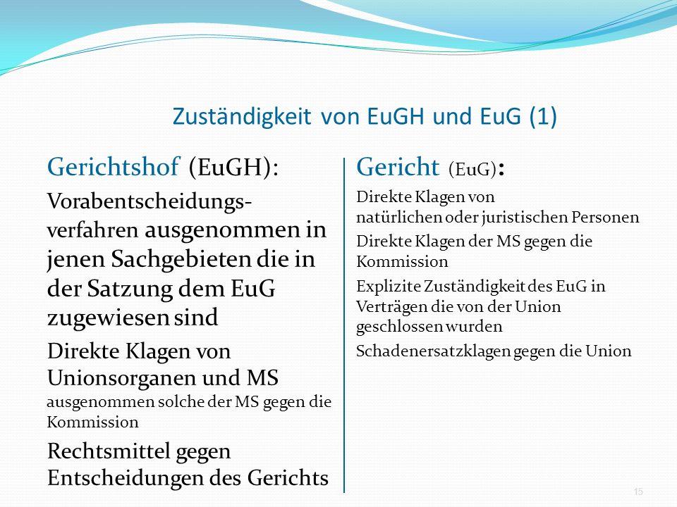 Zuständigkeit von EuGH und EuG (1) Gerichtshof (EuGH) : Vorabentscheidungs- verfahren ausgenommen in jenen Sachgebieten die in der Satzung dem EuG zug