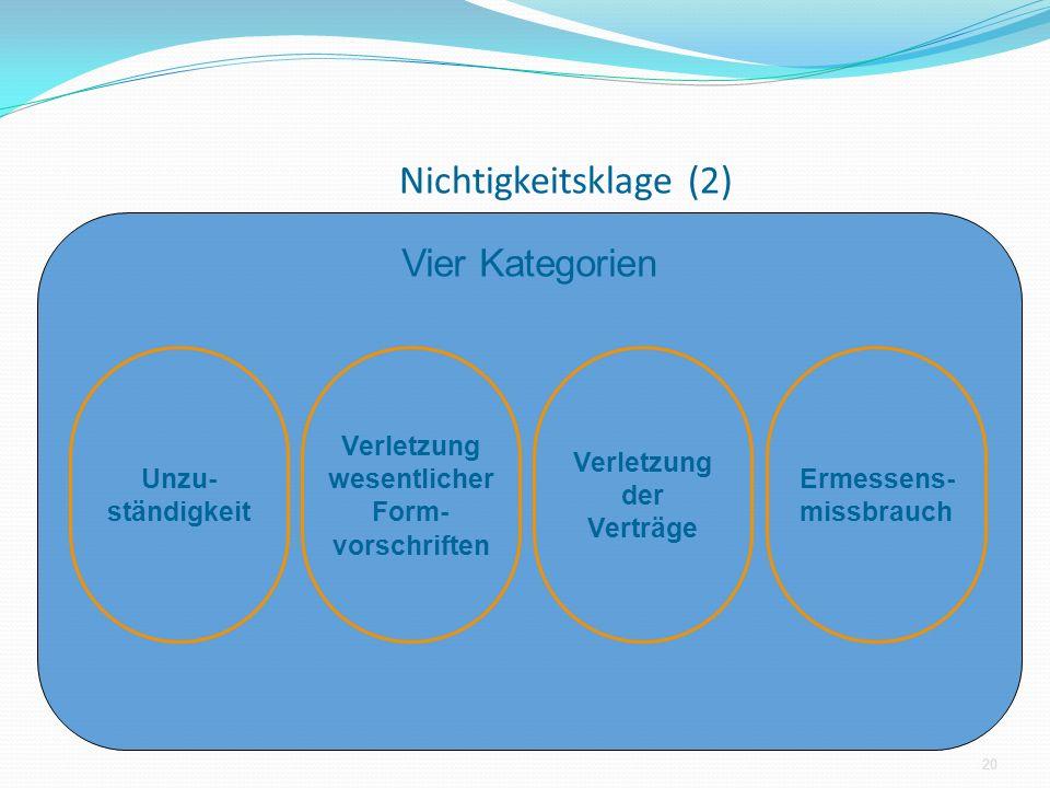 Nichtigkeitsklage (2) 20 Vier Kategorien Unzu- ständigkeit Verletzung wesentlicher Form- vorschriften Verletzung der Verträge Ermessens- missbrauch
