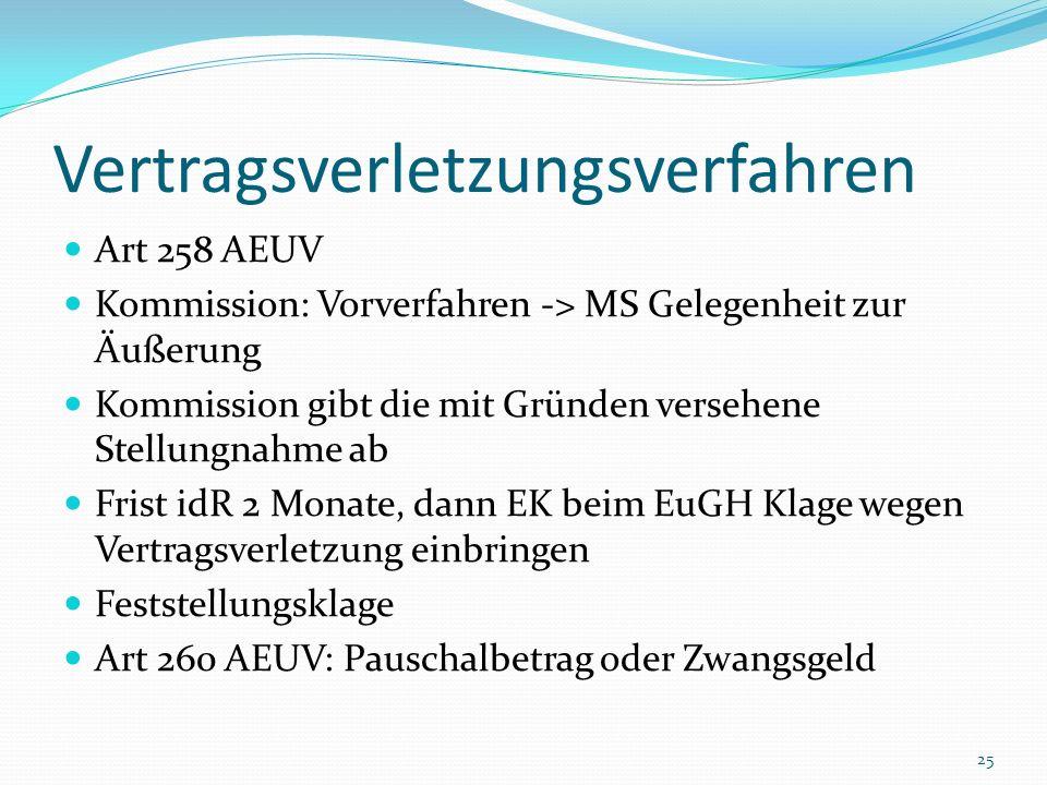 Vertragsverletzungsverfahren Art 258 AEUV Kommission: Vorverfahren -> MS Gelegenheit zur Äußerung Kommission gibt die mit Gründen versehene Stellungna