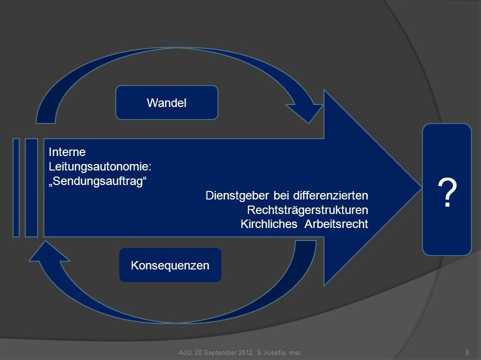 Interne Leitungsautonomie: Sendungsauftrag Dienstgeber bei differenzierten Rechtsträgerstrukturen Kirchliches Arbeitsrecht Wandel Konsequenzen AcU, 20