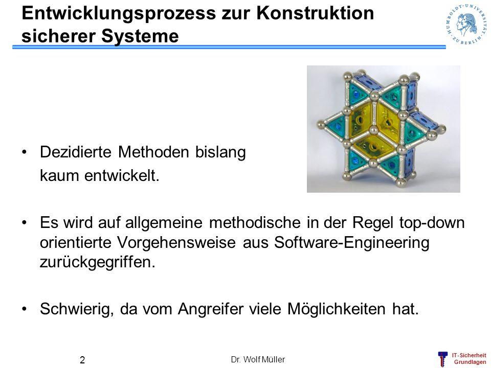 IT-Sicherheit Grundlagen Dr. Wolf Müller 2 Entwicklungsprozess zur Konstruktion sicherer Systeme Dezidierte Methoden bislang kaum entwickelt. Es wird