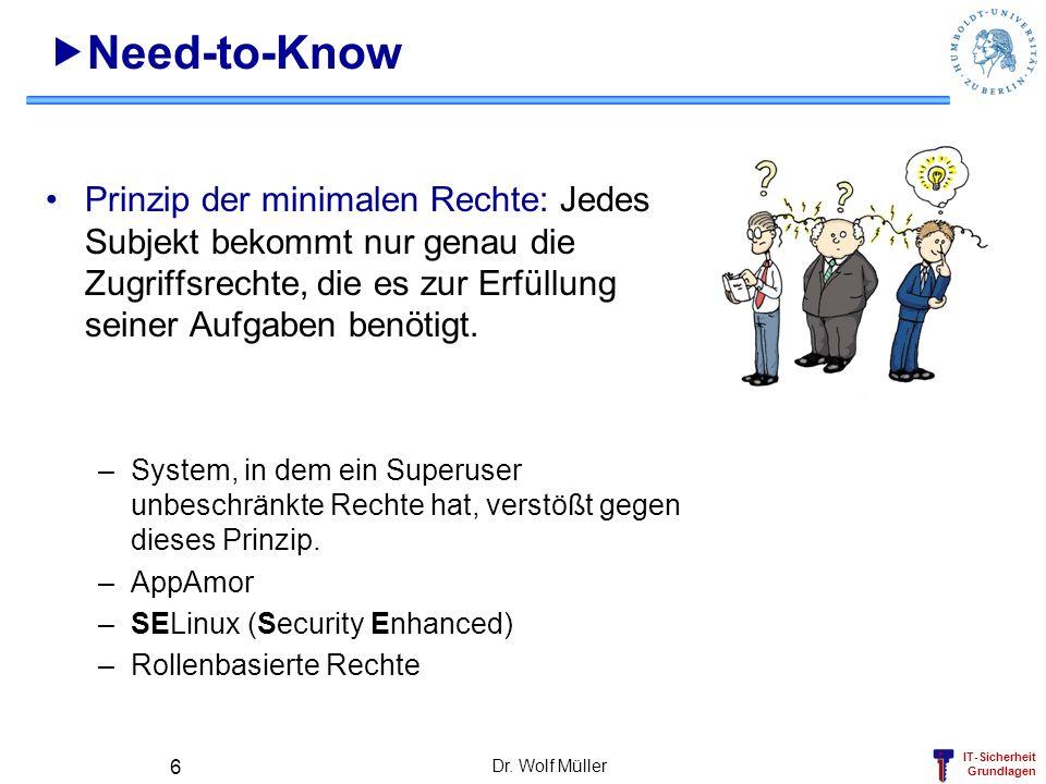 IT-Sicherheit Grundlagen Dr. Wolf Müller 6 Need-to-Know Prinzip der minimalen Rechte: Jedes Subjekt bekommt nur genau die Zugriffsrechte, die es zur E