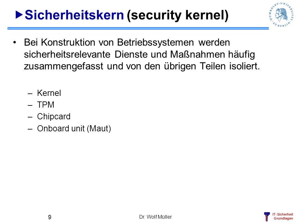 IT-Sicherheit Grundlagen Dr. Wolf Müller 9 Sicherheitskern (security kernel) Bei Konstruktion von Betriebssystemen werden sicherheitsrelevante Dienste