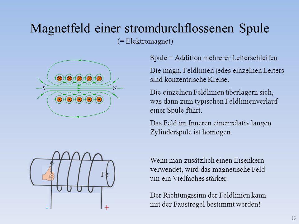 -+ Magnetfeld einer stromdurchflossenen Spule Der Richtungssinn der Feldlinien kann mit der Faustregel bestimmt werden! 13 Spule = Addition mehrerer L