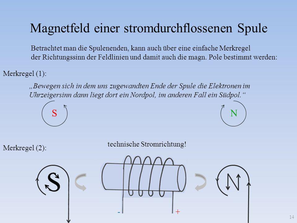 Magnetfeld einer stromdurchflossenen Spule Betrachtet man die Spulenenden, kann auch über eine einfache Merkregel der Richtungssinn der Feldlinien und