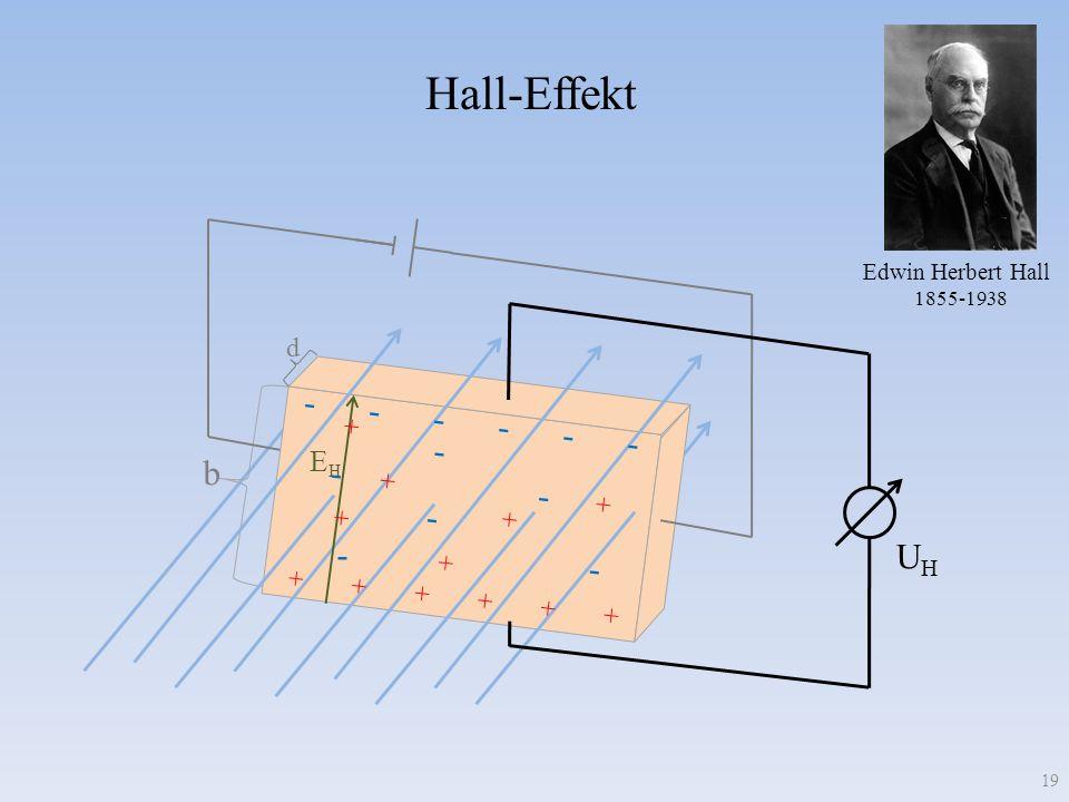 Hall-Effekt 19 UHUH b + + + + + + - - - - - - EH EH - + + + + + + - - - - - d Edwin Herbert Hall 1855-1938