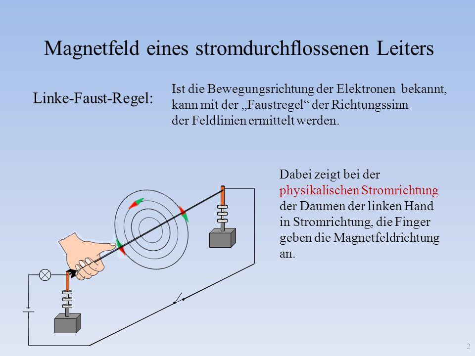 Magnetfeld eines stromdurchflossenen Leiters Linke-Faust-Regel: Ist die Bewegungsrichtung der Elektronen bekannt, kann mit der Faustregel der Richtung