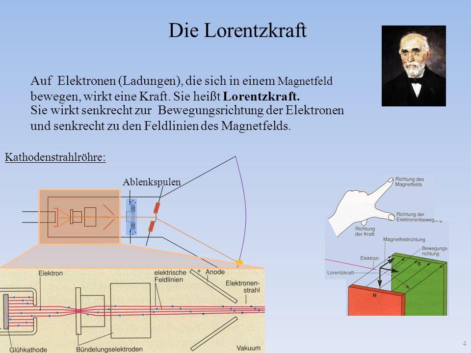 Die Lorentzkraft 4 Sie wirkt senkrecht zur Bewegungsrichtung der Elektronen und senkrecht zu den Feldlinien des Magnetfelds. Auf Elektronen (Ladungen)