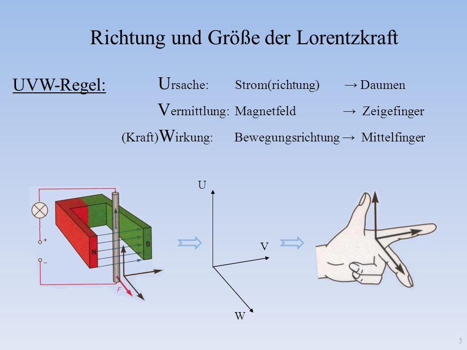 UVW-Regel: U rsache: Strom(richtung) Daumen V ermittlung: Magnetfeld Zeigefinger (Kraft) W irkung: Bewegungsrichtung Mittelfinger U V W 5 Richtung und
