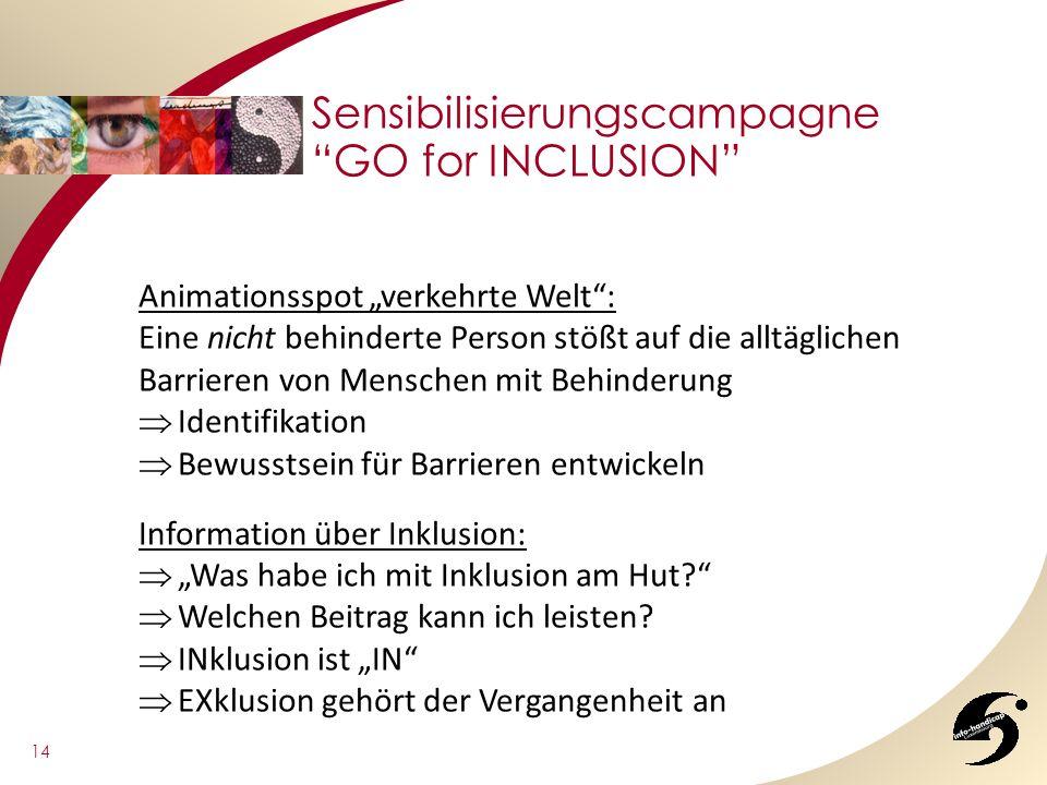 14 Sensibilisierungscampagne GO for INCLUSION Animationsspot verkehrte Welt: Eine nicht behinderte Person stößt auf die alltäglichen Barrieren von Men