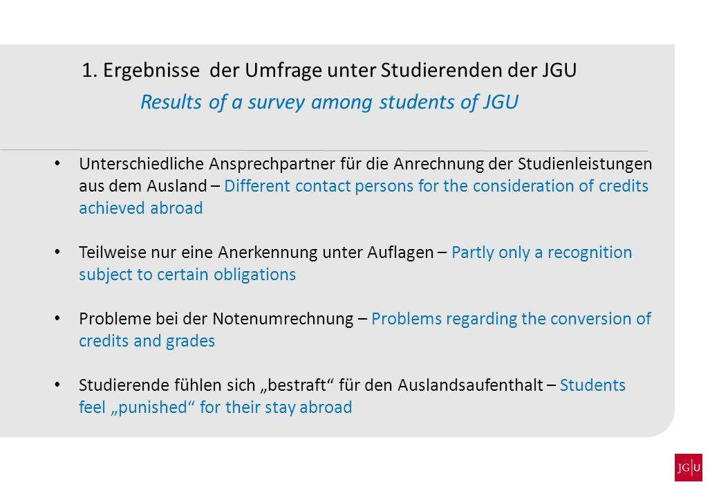 1. Ergebnisse der Umfrage unter Studierenden der JGU Results of a survey among students of JGU Unterschiedliche Ansprechpartner für die Anrechnung der
