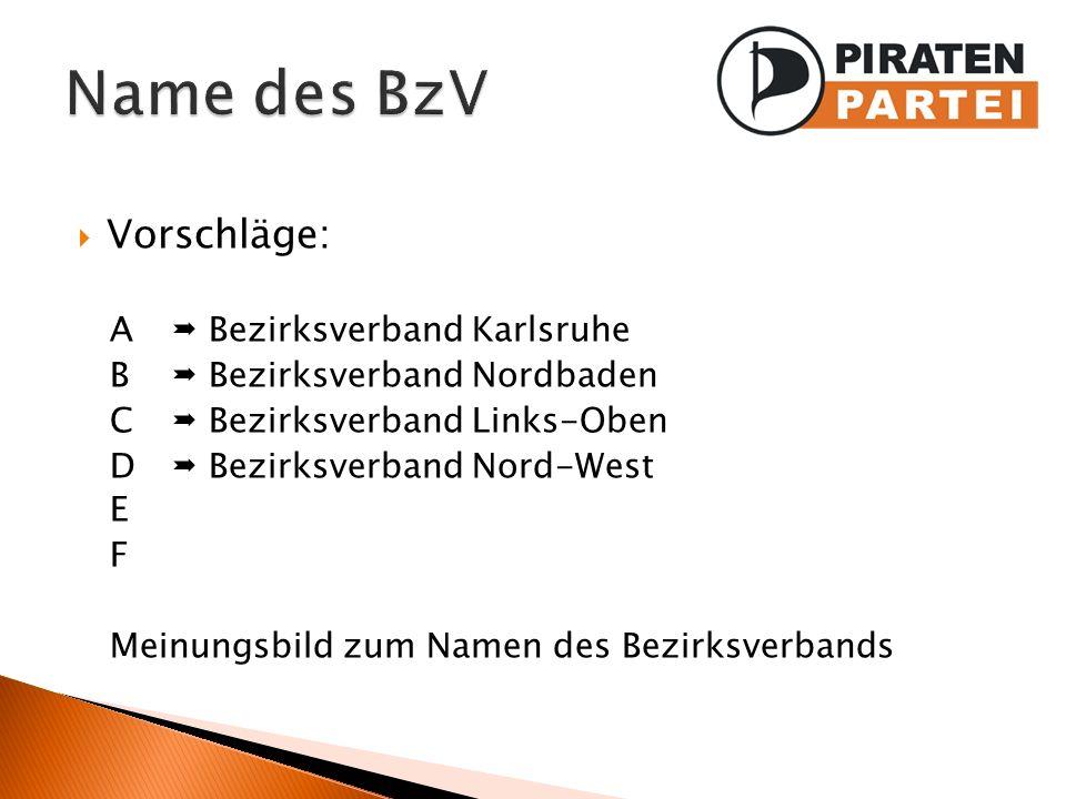 Vorschläge: A Bezirksverband Karlsruhe B Bezirksverband Nordbaden C Bezirksverband Links-Oben D Bezirksverband Nord-West E F Meinungsbild zum Namen de
