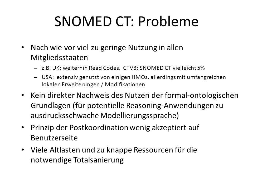 SNOMED CT: Probleme Nach wie vor viel zu geringe Nutzung in allen Mitgliedsstaaten – z.B.