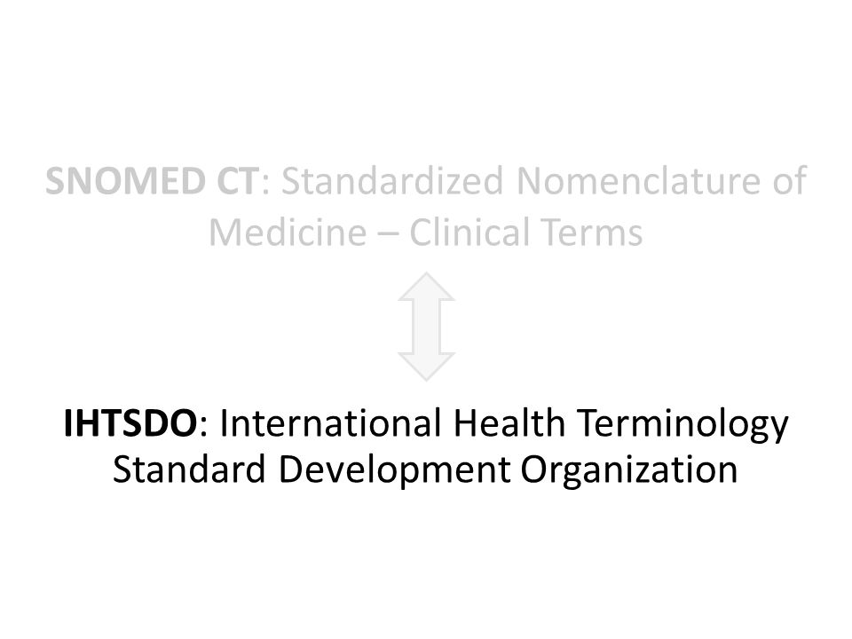 SNOMED CT: Standardized Nomenclature of Medicine – Clinical Terms IHTSDO: International Health Terminology Standard Development Organization