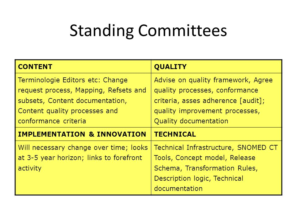Standing Committees CONTENTQUALITY Terminologie Editors etc: Change request process, Mapping, Refsets and subsets, Content documentation, Content quality processes and conformance criteria Advise on quality framework, Agree quality processes, conformance criteria, asses adherence [audit]; quality improvement processes, Quality documentation IMPLEMENTATION & INNOVATIONTECHNICAL Will necessary change over time; looks at 3-5 year horizon; links to forefront activity Technical Infrastructure, SNOMED CT Tools, Concept model, Release Schema, Transformation Rules, Description logic, Technical documentation