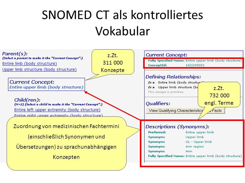 SNOMED CT als kontrolliertes Vokabular Zuordnung von medizinischen Fachtermini (einschließlich Synonymen und Übersetzungen) zu sprachunabhängigen Konzepten z.Zt.