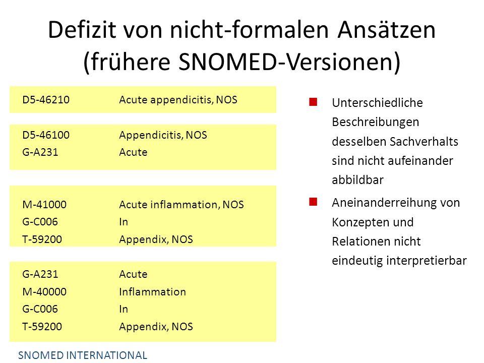 Defizit von nicht-formalen Ansätzen (frühere SNOMED-Versionen) D5-46210Acute appendicitis, NOS D5-46100Appendicitis, NOS G-A231Acute M-41000Acute inflammation, NOS G-C006In T-59200Appendix, NOS G-A231Acute M-40000Inflammation G-C006In T-59200Appendix, NOS SNOMED INTERNATIONAL Unterschiedliche Beschreibungen desselben Sachverhalts sind nicht aufeinander abbildbar Aneinanderreihung von Konzepten und Relationen nicht eindeutig interpretierbar