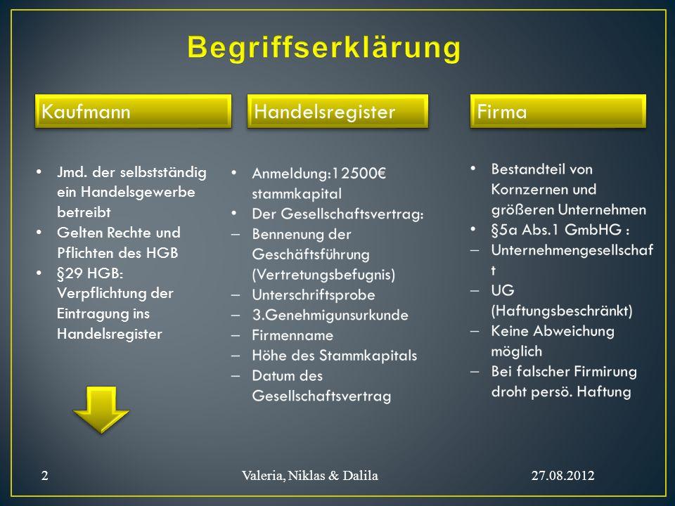 Kaufmann Handelsregister Firma 2 Valeria, Niklas & Dalila 27.08.2012 Jmd. der selbstständig ein Handelsgewerbe betreibt Gelten Rechte und Pflichten de