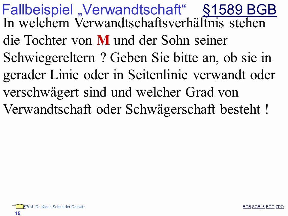 88Prof. Dr. Klaus Schneider-Danwitz BGB SGB_8 FGG ZPOBGBSGB_8FGGZPO 15 Fallbeispiel Verwandtschaft §1589 BGB§1589 BGB In welchem Verwandtschaftsverhäl
