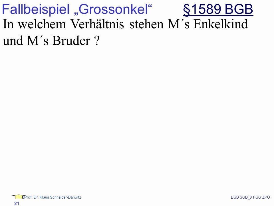 88Prof. Dr. Klaus Schneider-Danwitz BGB SGB_8 FGG ZPOBGBSGB_8FGGZPO 21 Fallbeispiel Grossonkel §1589 BGB§1589 BGB In welchem Verhältnis stehen M´s Enk