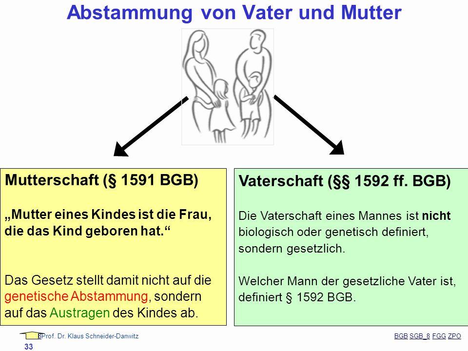 88Prof. Dr. Klaus Schneider-Danwitz BGB SGB_8 FGG ZPOBGBSGB_8FGGZPO 33 Mutterschaft (§ 1591 BGB) Mutter eines Kindes ist die Frau, die das Kind gebore