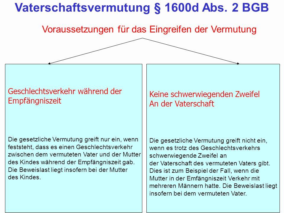 88Prof. Dr. Klaus Schneider-Danwitz BGB SGB_8 FGG ZPOBGBSGB_8FGGZPO Vaterschaftsvermutung § 1600d Abs. 2 BGB Geschlechtsverkehr während der Empfängnis