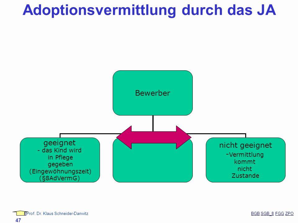 88Prof. Dr. Klaus Schneider-Danwitz BGB SGB_8 FGG ZPOBGBSGB_8FGGZPO 47 Bewerber geeignet - das Kind wird in Pflege gegeben (Eingewöhnungszeit) (§8AdVe