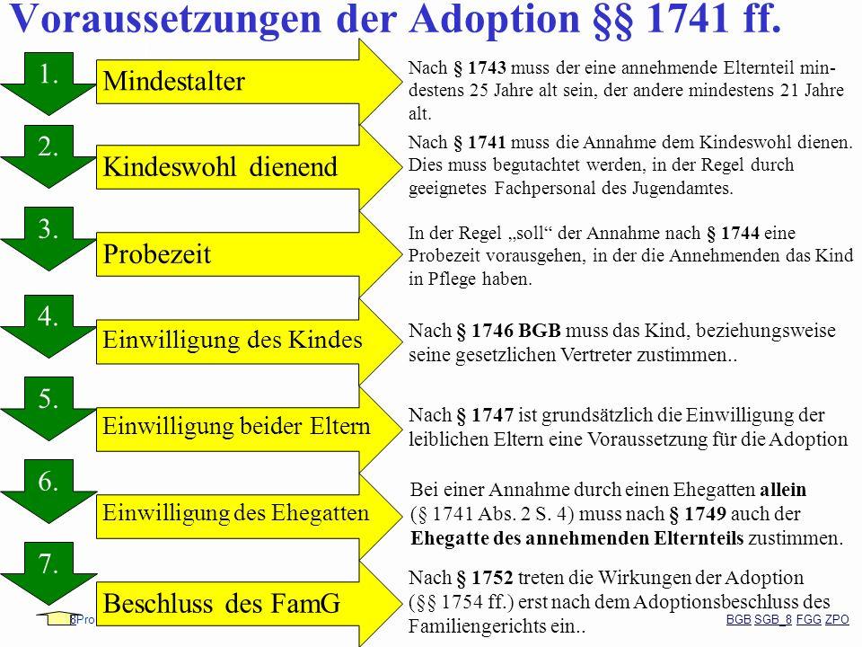 88Prof. Dr. Klaus Schneider-Danwitz BGB SGB_8 FGG ZPOBGBSGB_8FGGZPO Voraussetzungen der Adoption §§ 1741 ff. 1. 2. 3. 4. 5. 6. 7. 1. Kindeswohl dienen