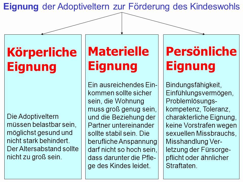 88Prof. Dr. Klaus Schneider-Danwitz BGB SGB_8 FGG ZPOBGBSGB_8FGGZPO Körperliche Eignung Die Adoptiveltern müssen belastbar sein, möglichst gesund und