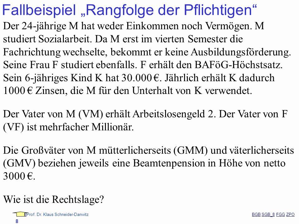 88Prof. Dr. Klaus Schneider-Danwitz BGB SGB_8 FGG ZPOBGBSGB_8FGGZPO 8 Fallbeispiel Rangfolge der Pflichtigen Der 24-jährige M hat weder Einkommen noch