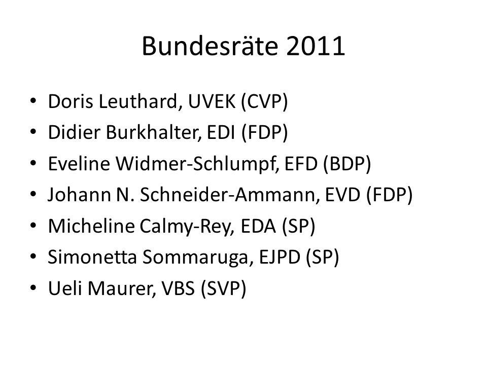 Bundesräte 2011 Doris Leuthard, UVEK (CVP) Didier Burkhalter, EDI (FDP) Eveline Widmer-Schlumpf, EFD (BDP) Johann N.