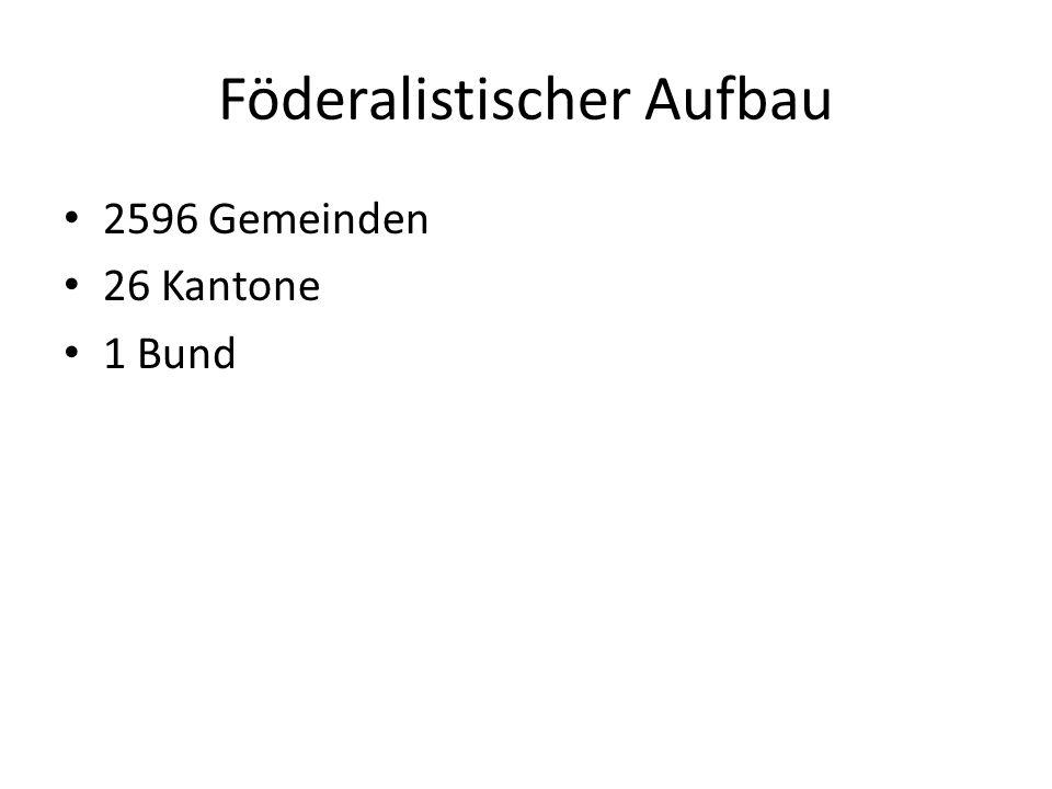 Föderalistischer Aufbau 2596 Gemeinden 26 Kantone 1 Bund