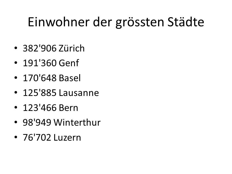 Einwohner der grössten Städte 382 906 Zürich 191 360 Genf 170 648 Basel 125 885 Lausanne 123 466 Bern 98 949 Winterthur 76 702 Luzern