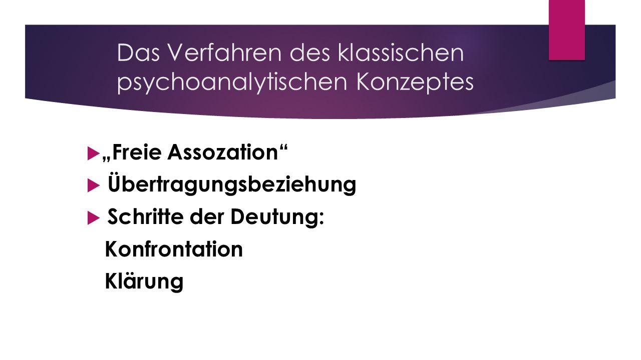Das Verfahren des klassischen psychoanalytischen Konzeptes Freie Assozation Übertragungsbeziehung Schritte der Deutung: Konfrontation Klärung
