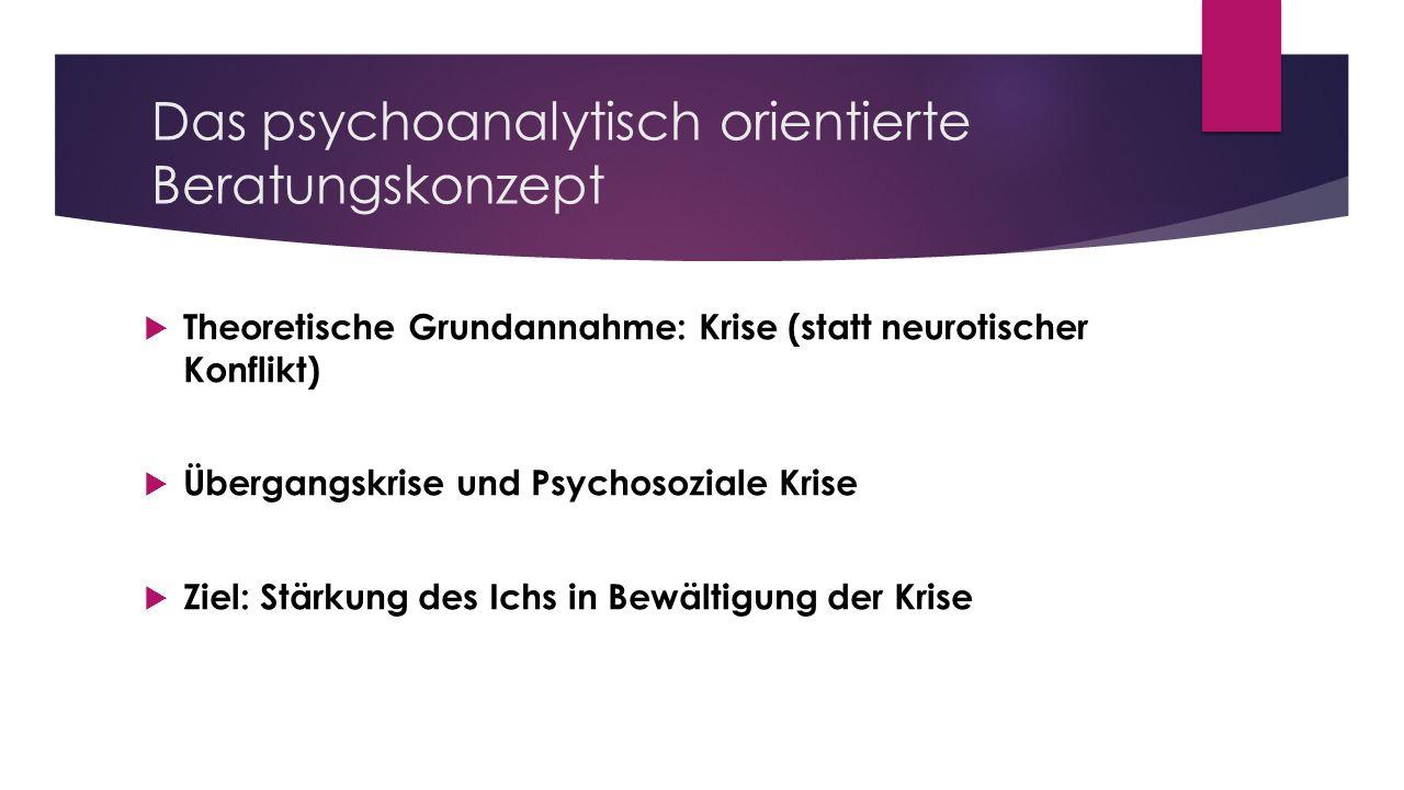Das psychoanalytisch orientierte Beratungskonzept Theoretische Grundannahme: Krise (statt neurotischer Konflikt) Übergangskrise und Psychosoziale Kris