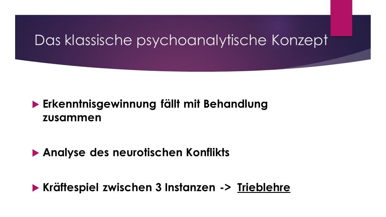 Das klassische psychoanalytische Konzept Erkenntnisgewinnung fällt mit Behandlung zusammen Analyse des neurotischen Konflikts Kräftespiel zwischen 3 I