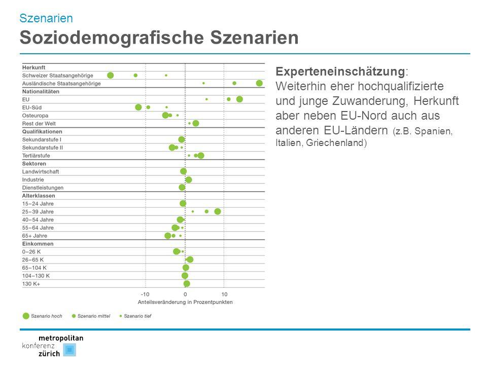 Szenarien Soziodemografische Szenarien Experteneinschätzung: Weiterhin eher hochqualifizierte und junge Zuwanderung, Herkunft aber neben EU-Nord auch