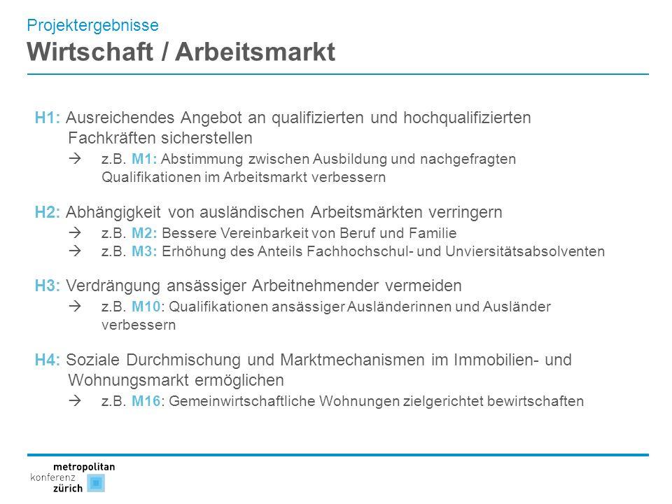 Projektergebnisse Wirtschaft / Arbeitsmarkt H1: Ausreichendes Angebot an qualifizierten und hochqualifizierten Fachkräften sicherstellen z.B. M1: Abst