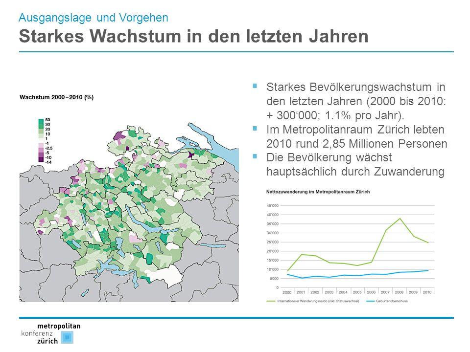 Ausgangslage und Vorgehen Starkes Wachstum in den letzten Jahren Starkes Bevölkerungswachstum in den letzten Jahren (2000 bis 2010: + 300000; 1.1% pro