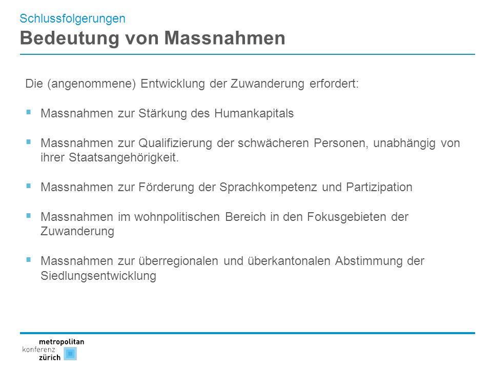 Schlussfolgerungen Bedeutung von Massnahmen Die (angenommene) Entwicklung der Zuwanderung erfordert: Massnahmen zur Stärkung des Humankapitals Massnah