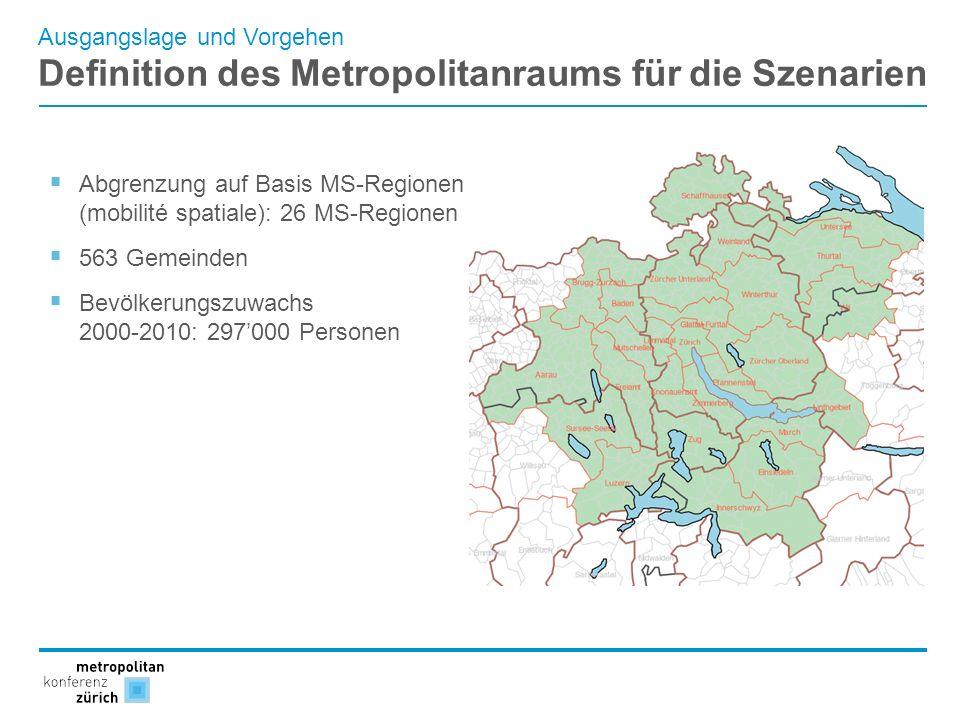 Ausgangslage und Vorgehen Definition des Metropolitanraums für die Szenarien Abgrenzung auf Basis MS-Regionen (mobilité spatiale): 26 MS-Regionen 563