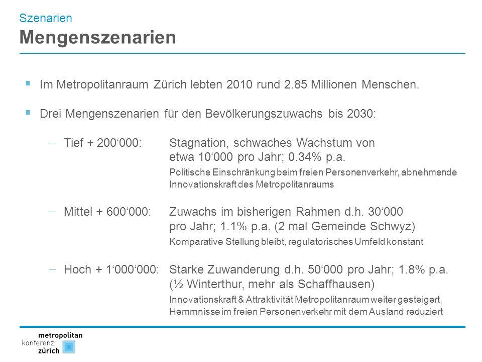 Szenarien Mengenszenarien Im Metropolitanraum Zürich lebten 2010 rund 2.85 Millionen Menschen. Drei Mengenszenarien für den Bevölkerungszuwachs bis 20