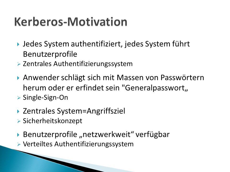 Jedes System authentifiziert, jedes System führt Benutzerprofile Zentrales Authentifizierungssystem Anwender schlägt sich mit Massen von Passwörtern herum oder er erfindet sein Generalpasswort Single-Sign-On Zentrales System=Angriffsziel Sicherheitskonzept Benutzerprofile netzwerkweit verfügbar Verteiltes Authentifizierungssystem