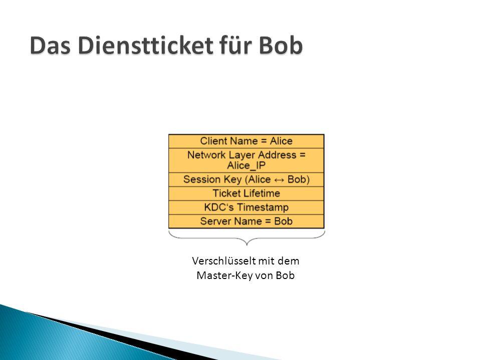 Verschlüsselt mit dem Master-Key von Bob